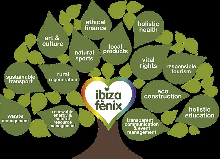 Ibiza-Fenix_Tree-2.png