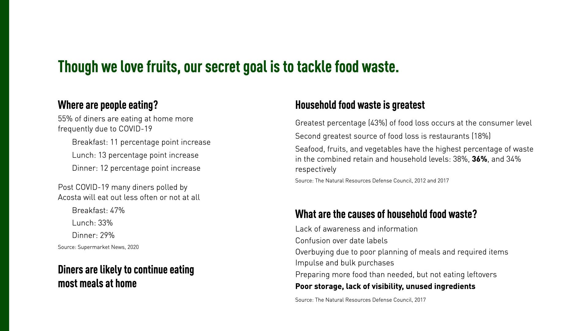 Modern Eating - The Wasteless.005.jpeg