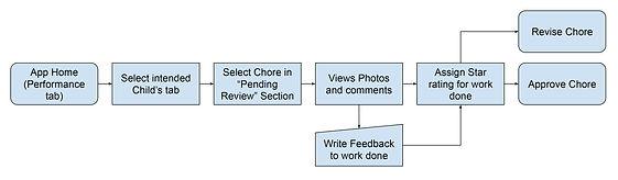 Firstjob-Userflow-03.jpg
