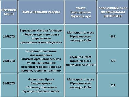 Результаты конкурса.jpg