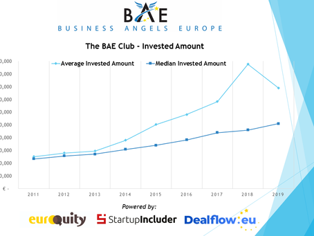 The Business Angels Europe Club presents its data: 134 million EUR invested in early stage startups