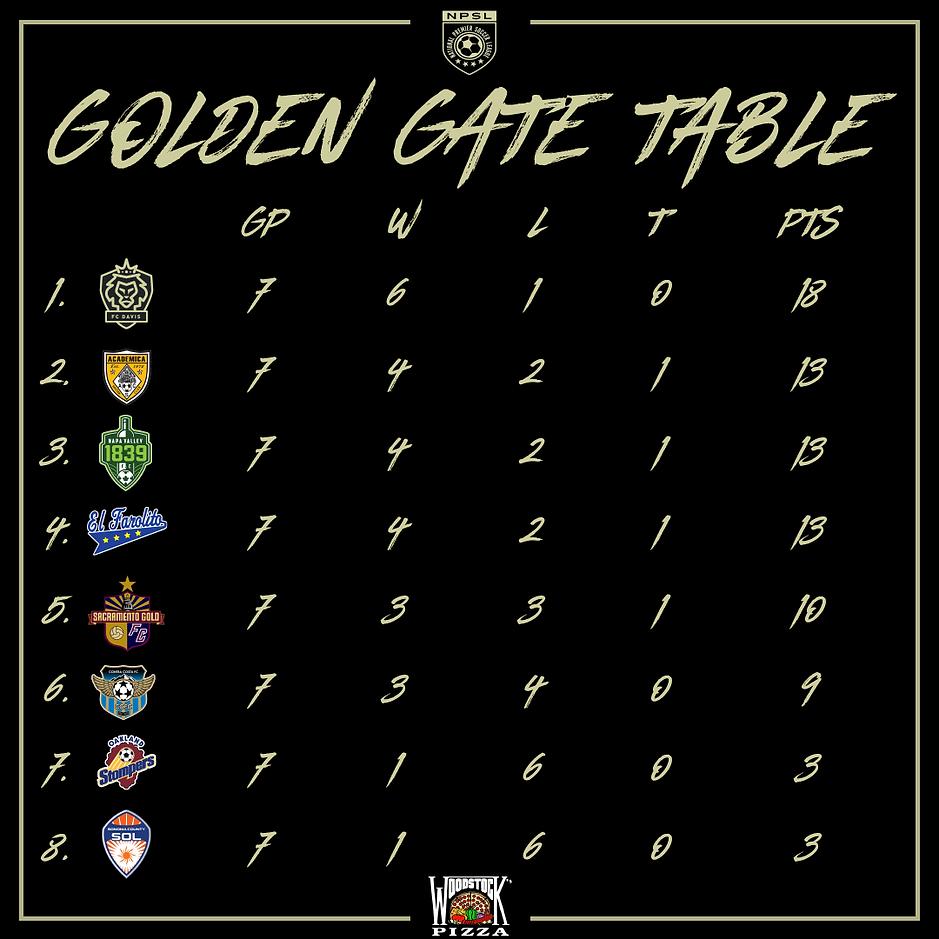 GGCT-01.png