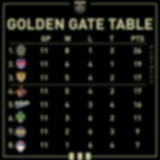 GoldenGateTable-01.png