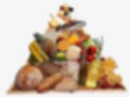 diététique pyramide alimentaire nutrition diététicien