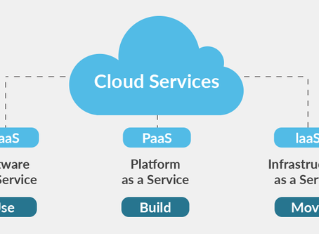 Understanding Cloud Computing Services and Deployment Models