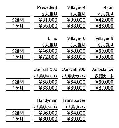 レンタルカート料金