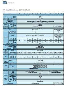 SCOPE W22 IEC.png