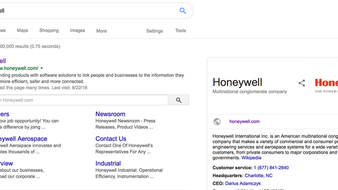 The Knowledge Graph's Hidden Impressions