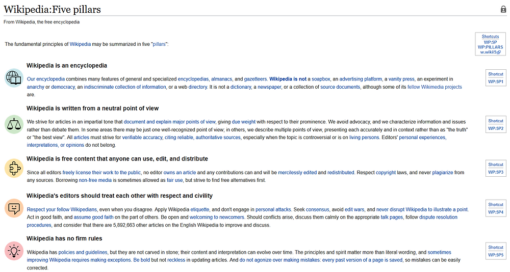 Wikipedia's Five Pillars are the fundamental principles of the online encyclopedia