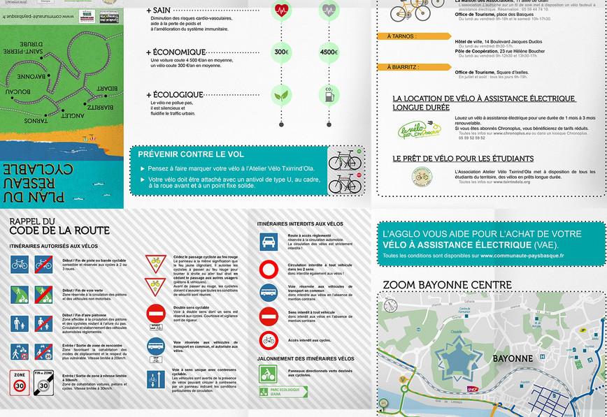 Plan Vélo Cote Basque