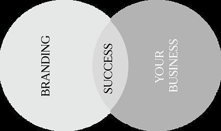 branding circle-01.png