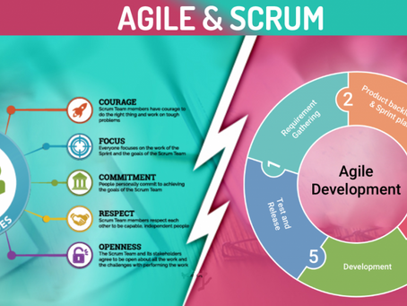 A Quick Guide to Agile and Scrum
