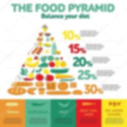 food-pyramid-health-food-infographic.jpg