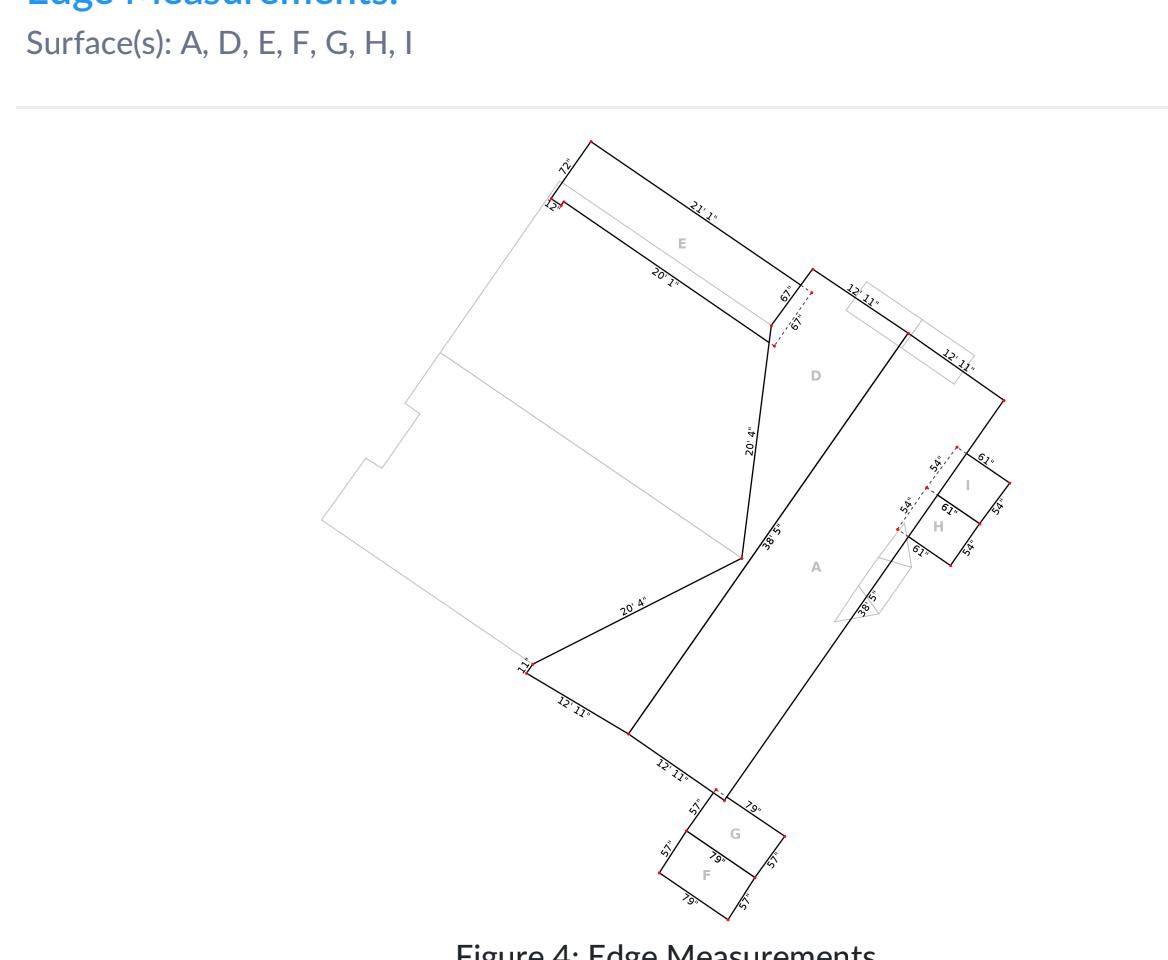 Edge & Measurements.png