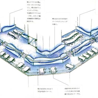 ホテルニュー京都屋上ビアガーデン基本計画