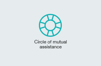 Circle of mutual assistance