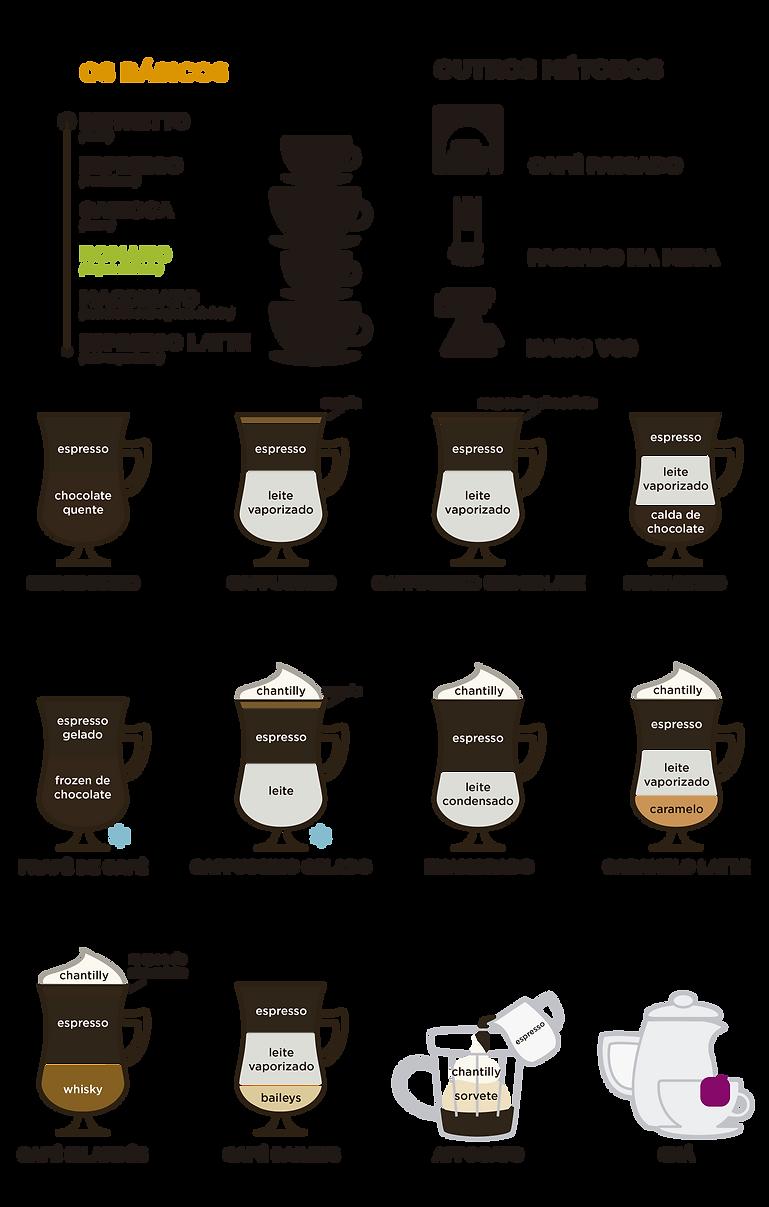 cafés_Prancheta_1.png