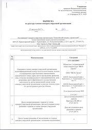 Допуск СРО за 1 день в Красноярске