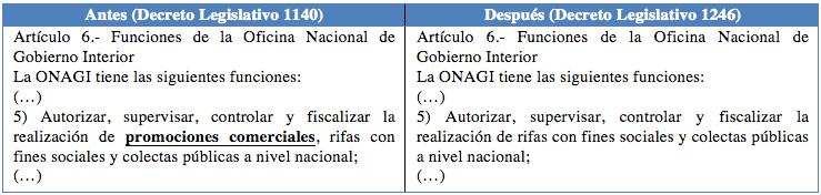 ONAGI Decreto Legislativo 1246