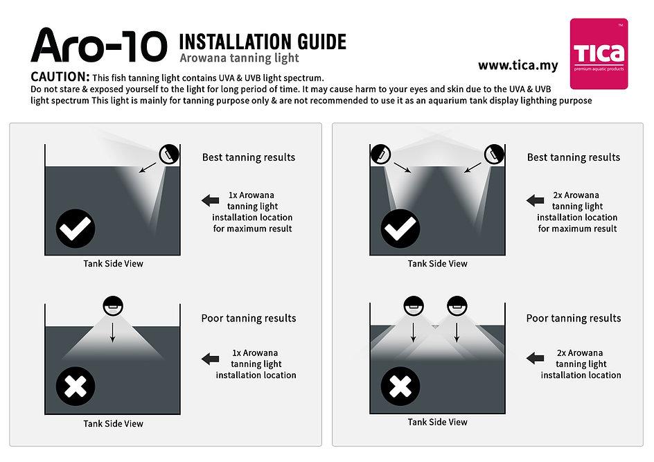 Aro-10_Installation-Guide_final_multi-co