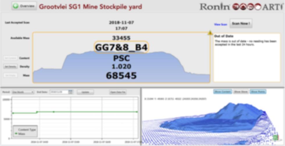 Mining Stockpile ART Dashboard.png