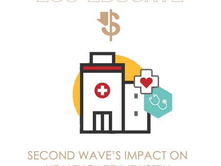 Second Wave's impact on Healthcare Industry