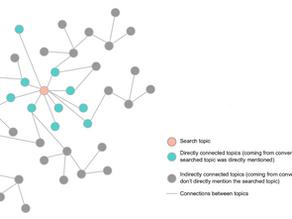Contextual Intelligence: The key to MotivBase's AI Ethnography