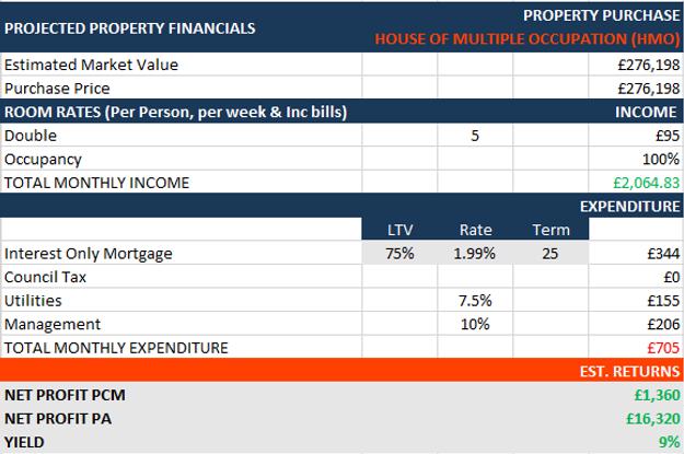 financials.png