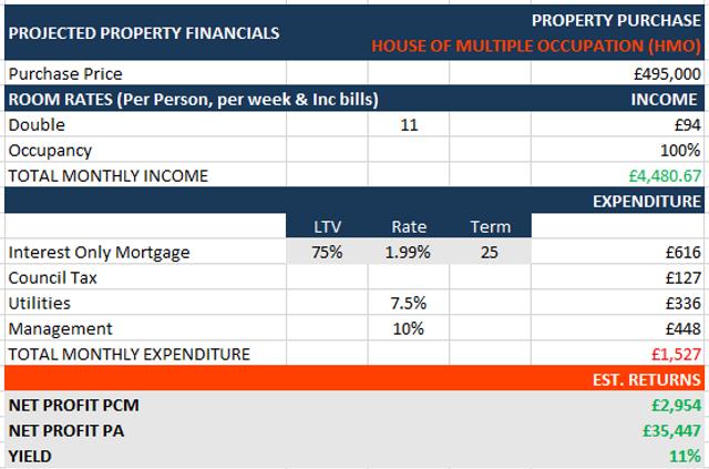 HKI3055-Property Calcs.PNG
