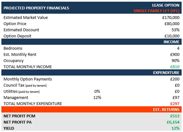 HKI3059-Property Calcs-SFL.PNG