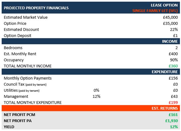 HKI3063-Property Calcs.PNG