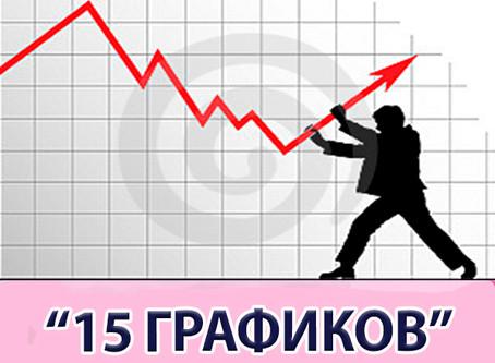 """Графическая консультация """"15 графиков"""" у Селены"""
