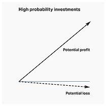 risk-chart-2.jpg