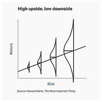 risk-chart-1.jpg