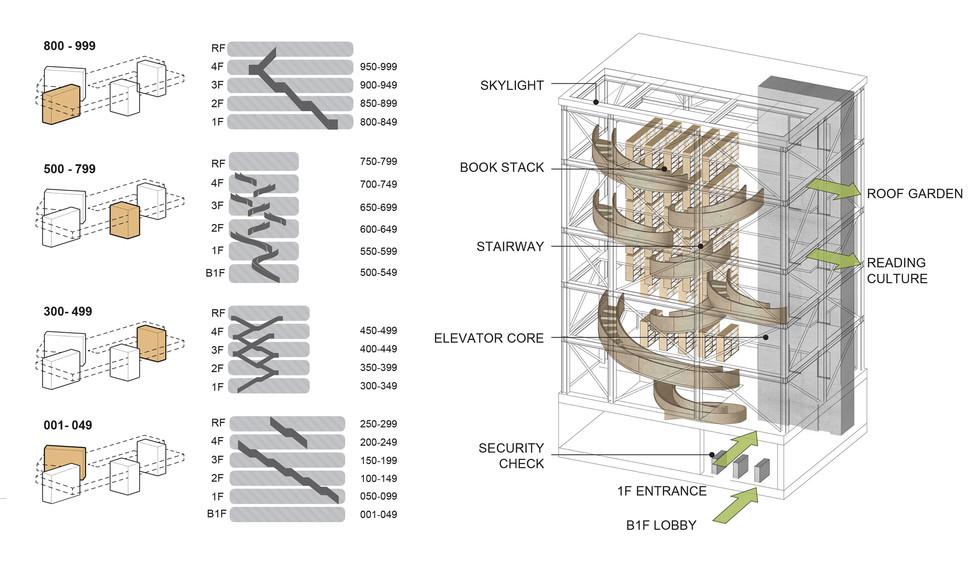 Bookstack_Diagram.jpg
