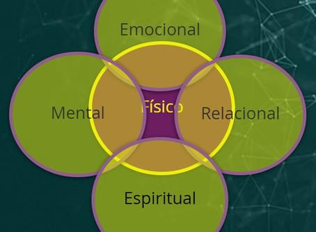 Confinamiento, yoga, procrastinación y Ego…. Un equilibrio que hemos de entender….