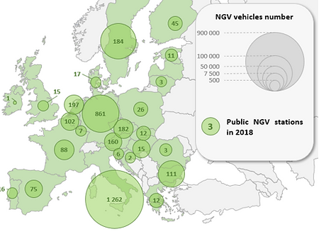 vehicules and gnv stations.PNG