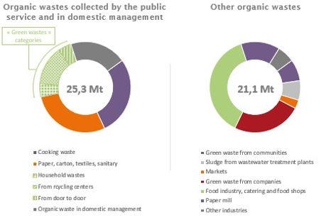 2020-NG-Waste%20deposit%20that%20can%20b
