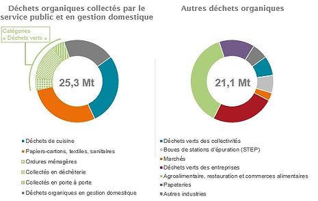 2020-NG-Gisement_de_d%C3%83%C2%A9chets_p