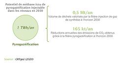 2020-NG-Potentiel_de_production_de_gaz_i