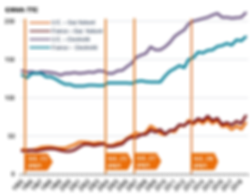 evolution prix domestique.PNG