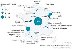 7-Les_gestionnaires_de_réseau_de_distrib