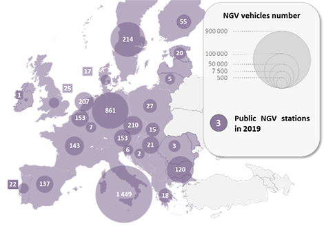 Vehicles and NGV stations in EuropeVF.pn