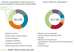 2020-NG-Gisement_de_déchets_pouvant_êt