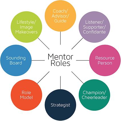 mentorrs.png
