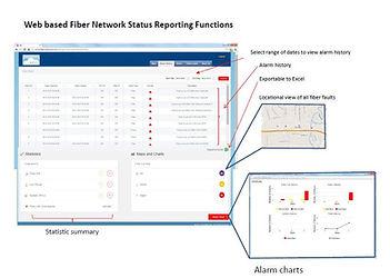 fiber link fault test report