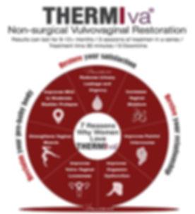 ThermiVa-Circle_1_7R_4521x570.jpg