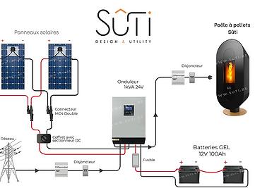 kit_solaire_sûti_autoconsommation.png