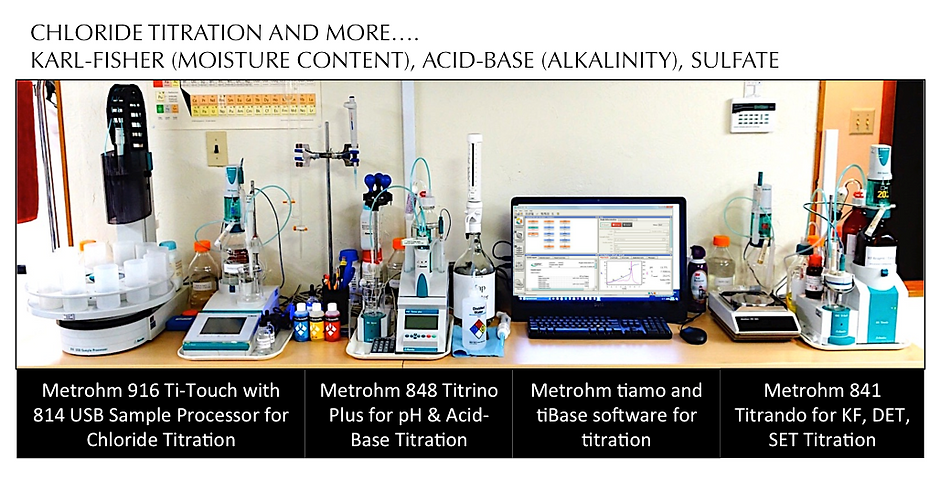 CMC Metrohm Equipment