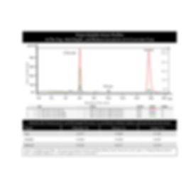 Profiles - Anions for website.png